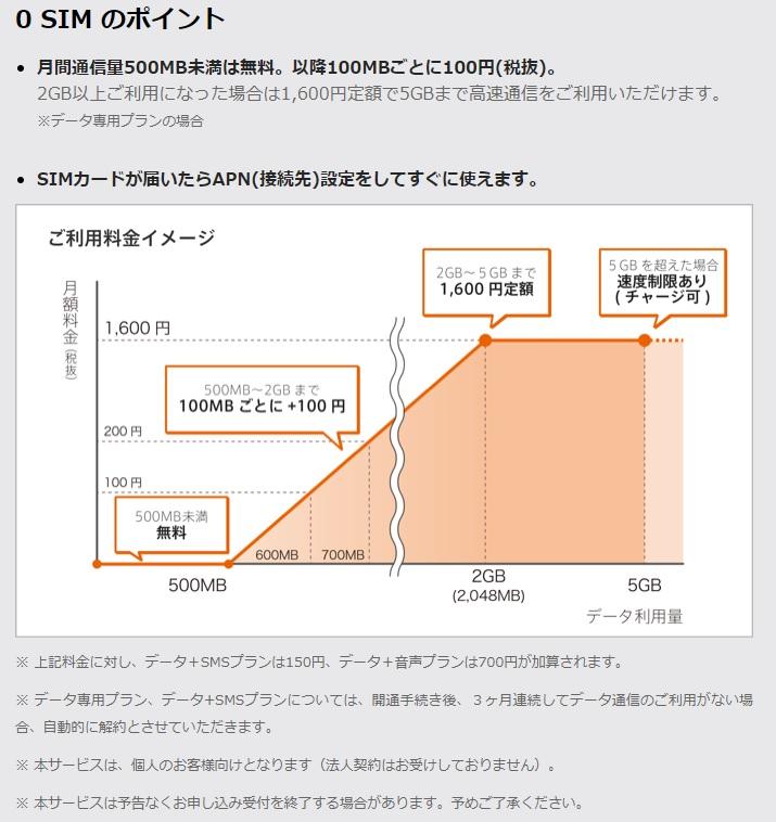 f:id:hyzuki:20171023131230j:plain