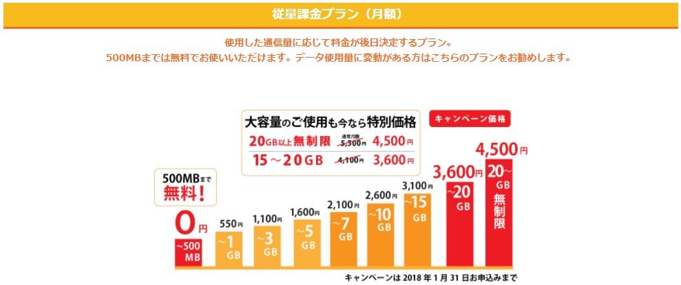 f:id:hyzuki:20171221114011j:plain