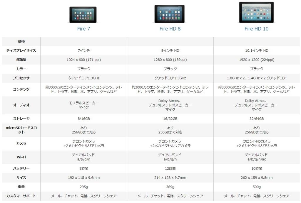 f:id:hyzuki:20180111141238j:plain
