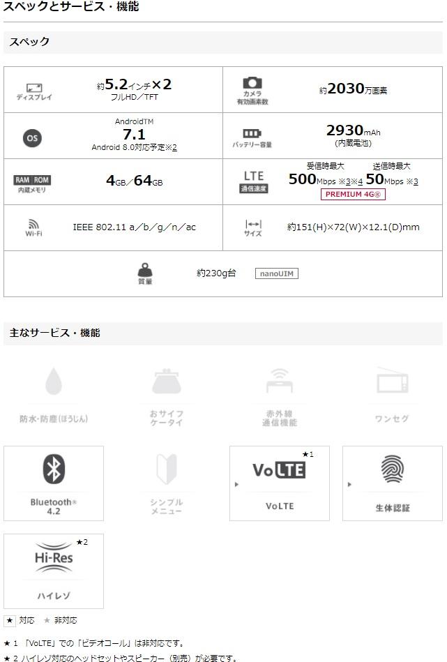 f:id:hyzuki:20180201124254j:plain