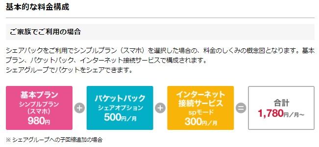 f:id:hyzuki:20180516144050j:plain