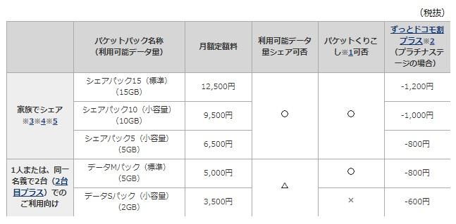 f:id:hyzuki:20180618144407j:plain