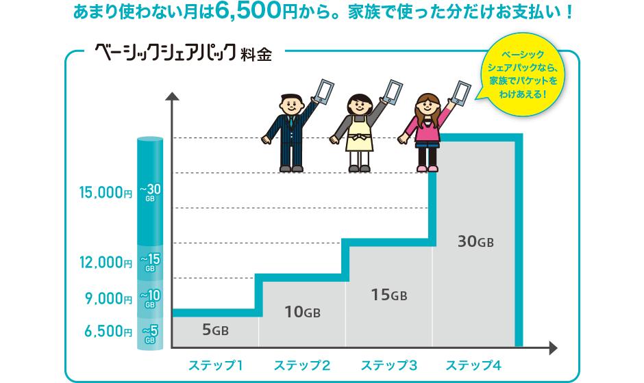 f:id:hyzuki:20180618145753p:plain