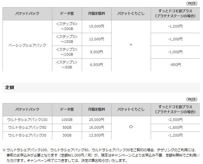 f:id:hyzuki:20180618150228j:plain