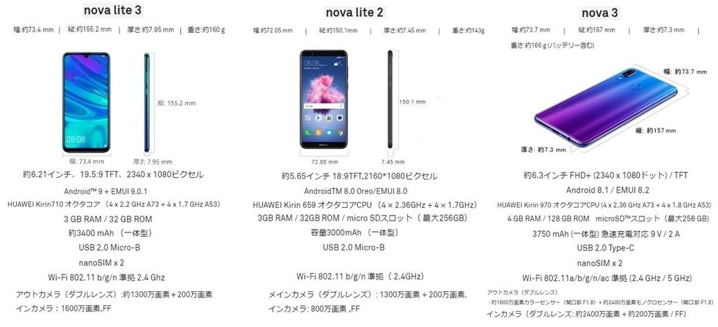 f:id:hyzuki:20190201121613j:plain