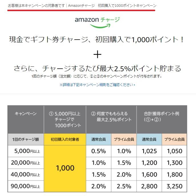 f:id:hyzuki:20190228150426j:plain