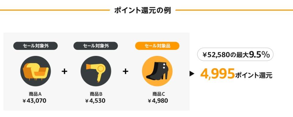 f:id:hyzuki:20190228152601j:plain
