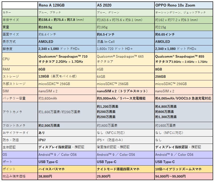 f:id:hyzuki:20191101223635j:plain