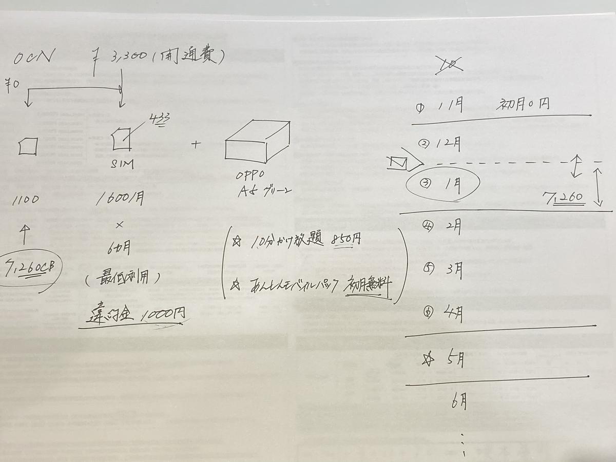 f:id:hyzuki:20191101231104j:plain