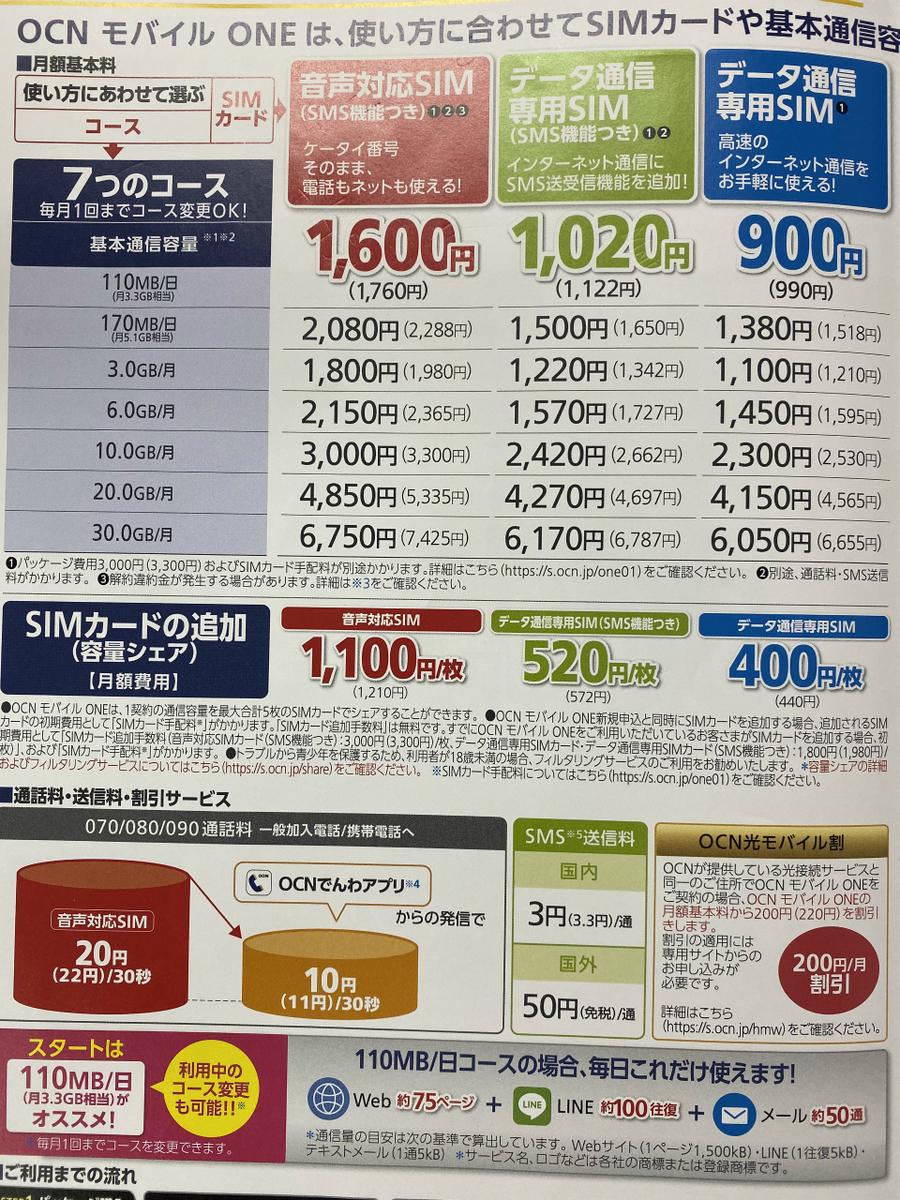 f:id:hyzuki:20191101232918j:plain