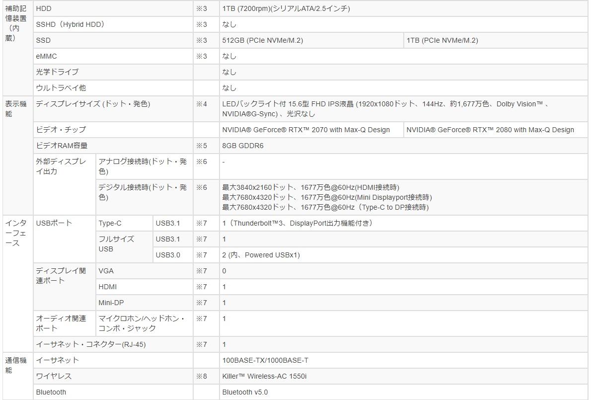 f:id:hyzuki:20191111143947j:plain