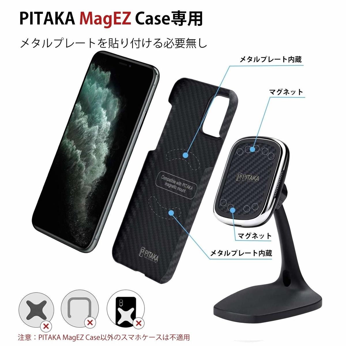 f:id:hyzuki:20191121122153j:plain