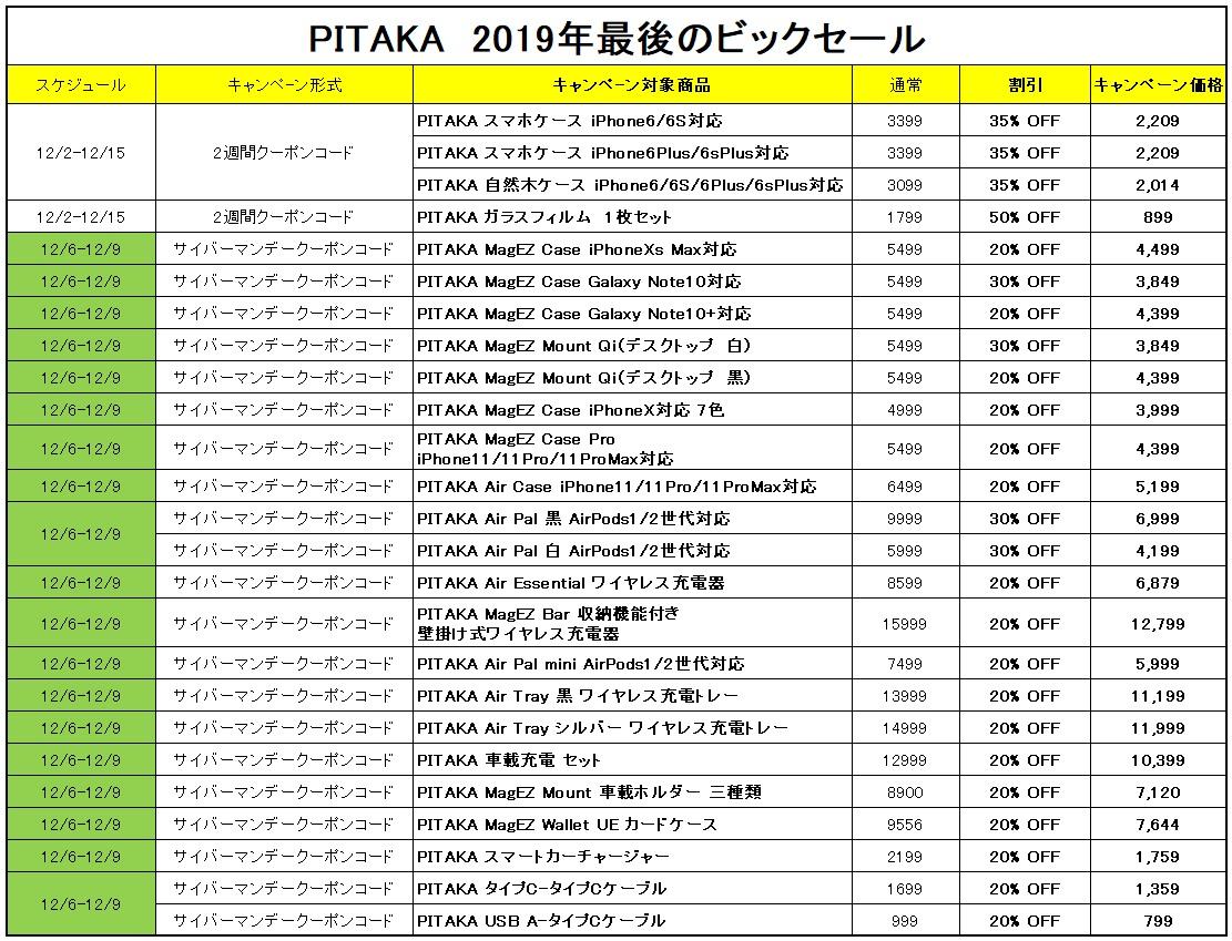 f:id:hyzuki:20191205131932j:plain