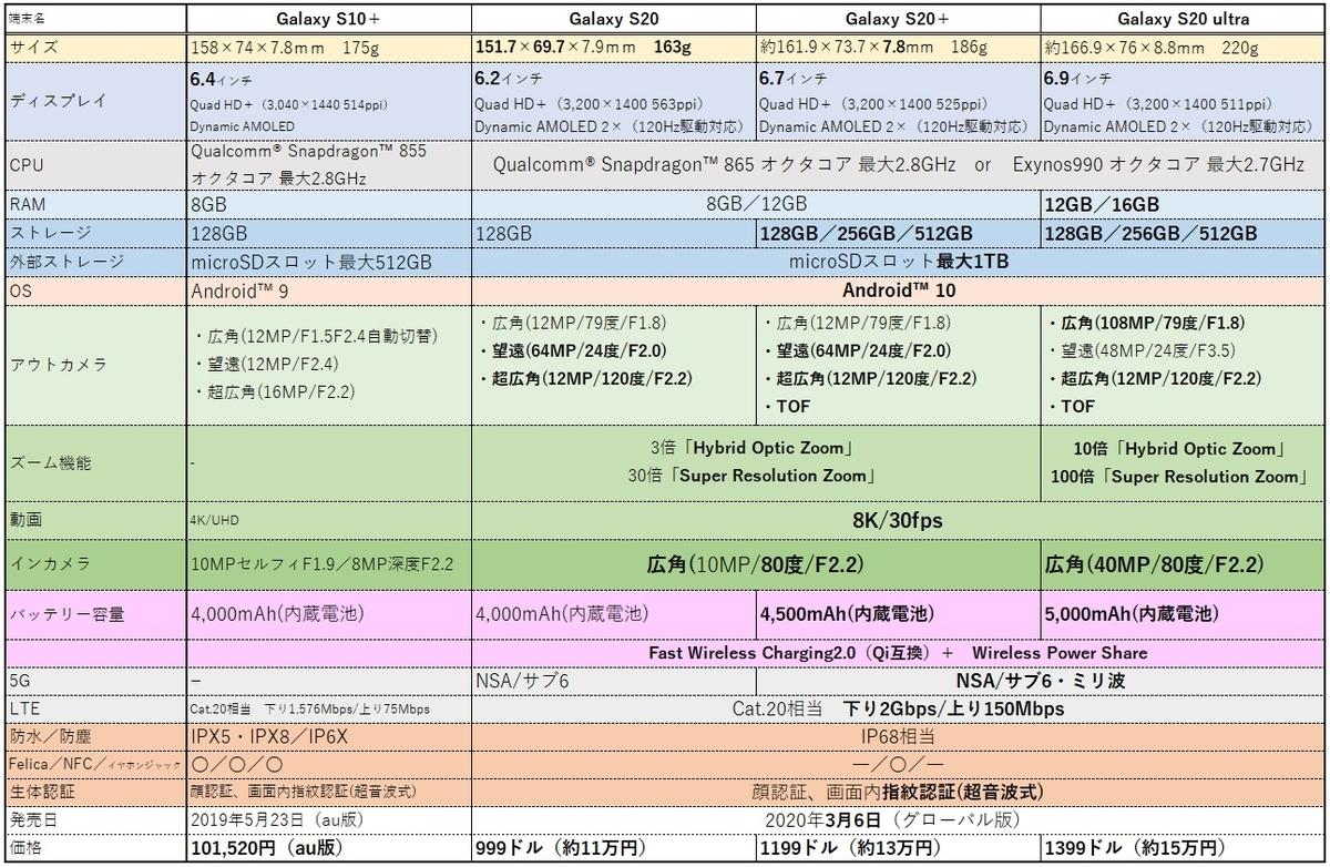 f:id:hyzuki:20200213231505j:plain