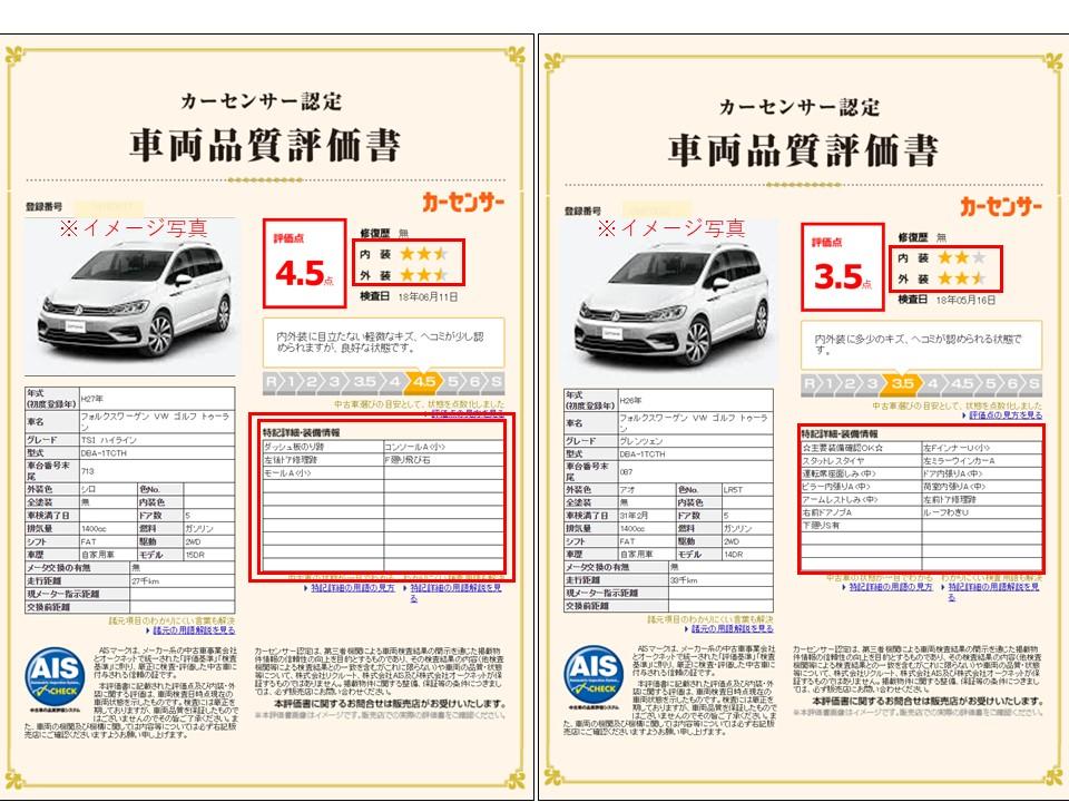 評価 車両 書 品質 車両品質の評価方法