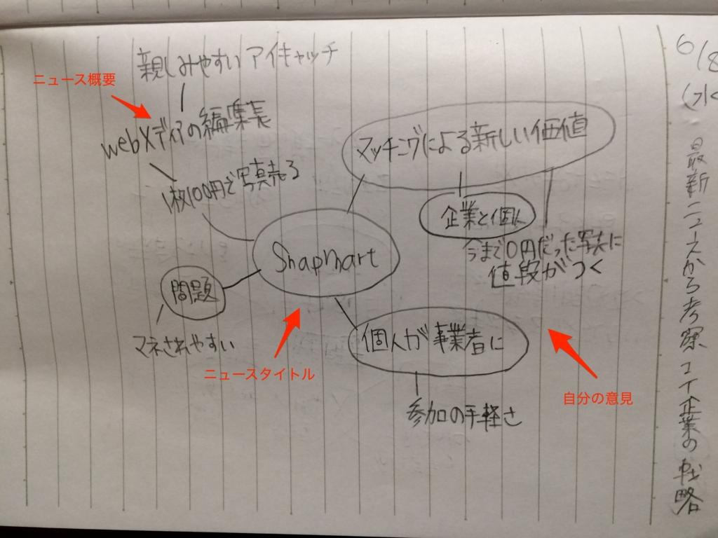 f:id:i-chihiro93115:20160812185450j:plain