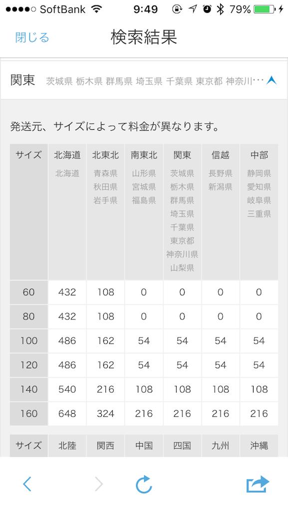 f:id:i-chihiro93115:20161009103759p:image