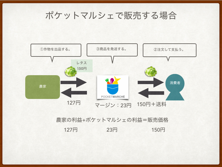 f:id:i-chihiro93115:20161023200257p:plain