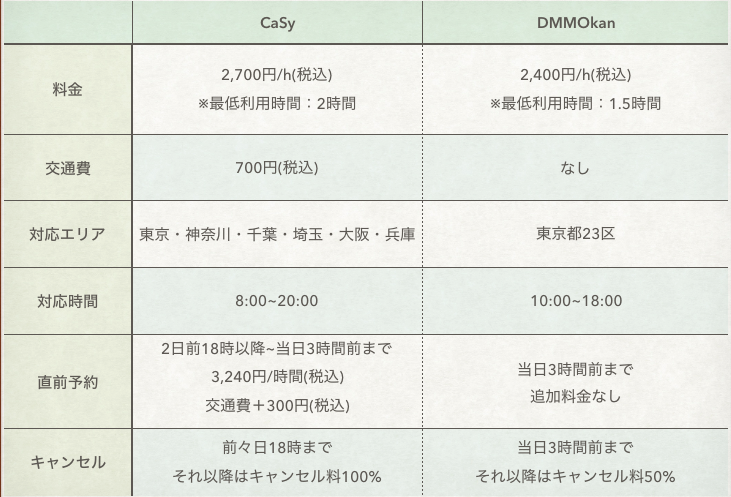 f:id:i-chihiro93115:20170109101436p:plain