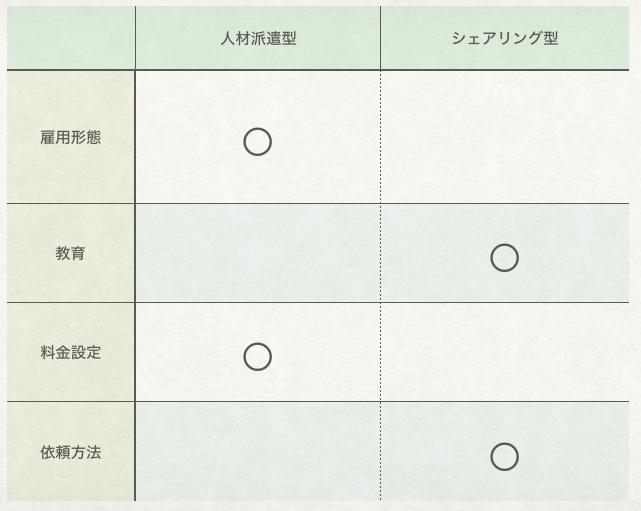 f:id:i-chihiro93115:20170122145724p:plain