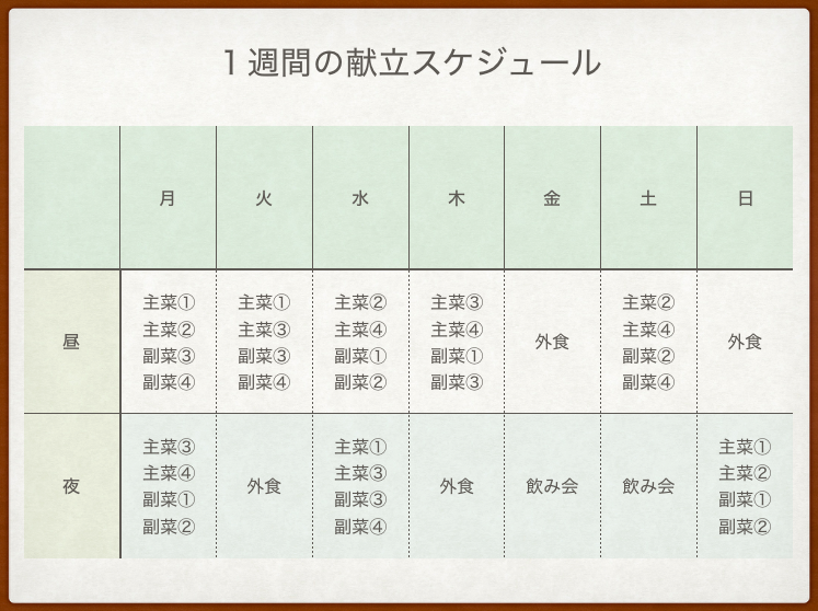 f:id:i-chihiro93115:20170212082630p:plain
