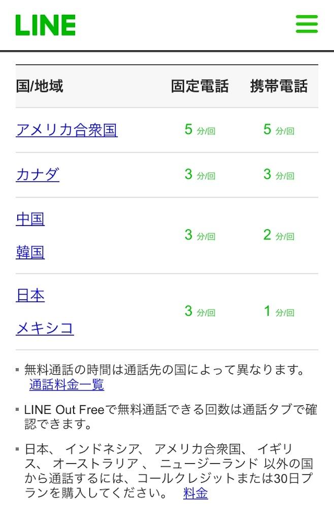 f:id:i-chihiro93115:20171209223105j:image