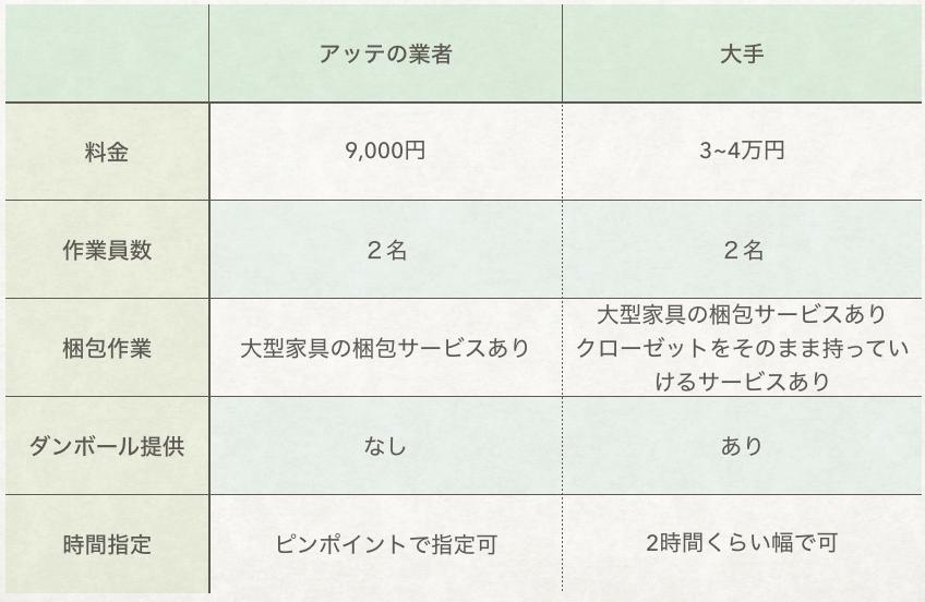 f:id:i-chihiro93115:20171217204324p:plain