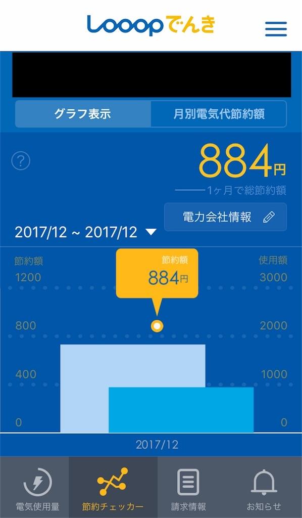 f:id:i-chihiro93115:20180128091816j:image