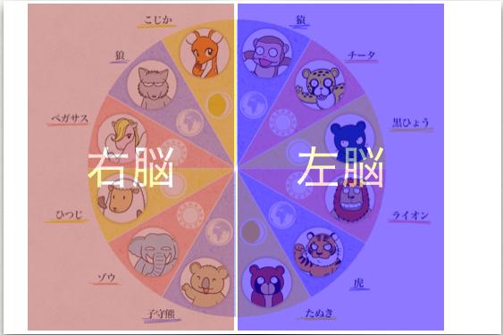 f:id:i-chihiro93115:20180225151132p:plain