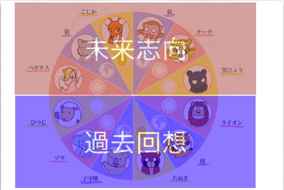 f:id:i-chihiro93115:20180225151256p:plain