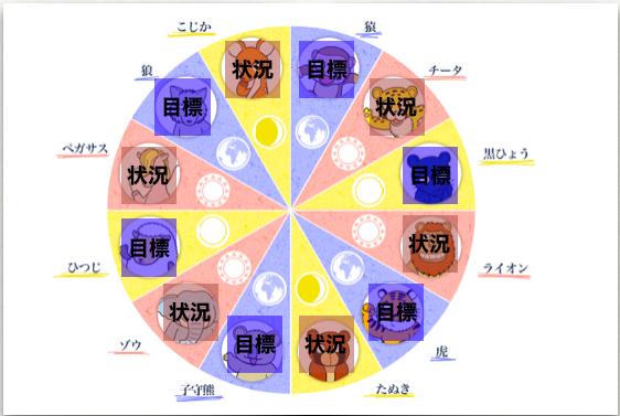 f:id:i-chihiro93115:20180225151308p:plain