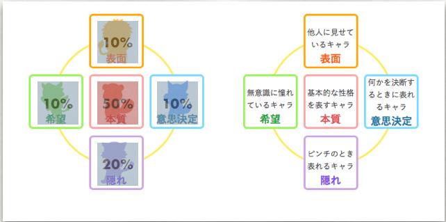 f:id:i-chihiro93115:20180225152736p:plain