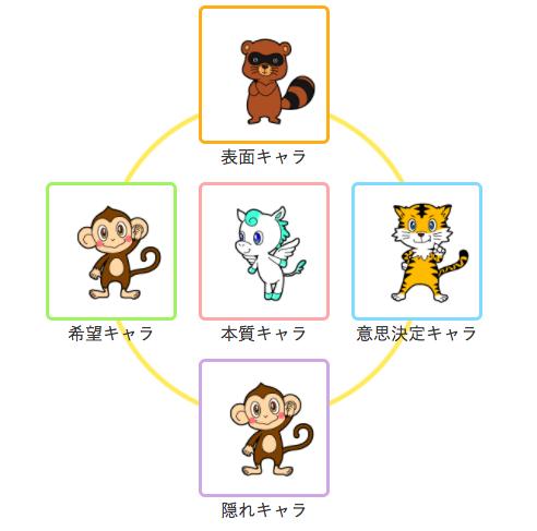 f:id:i-chihiro93115:20180225153042p:plain