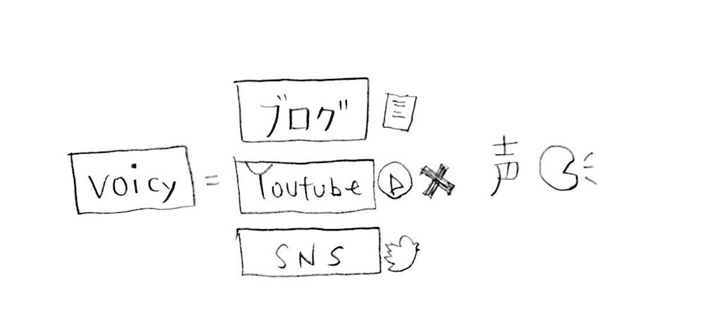 f:id:i-chihiro93115:20180402220338j:image