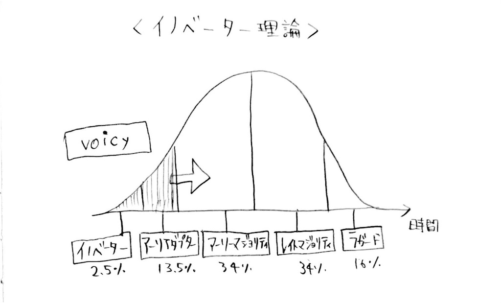 f:id:i-chihiro93115:20180402220405j:image