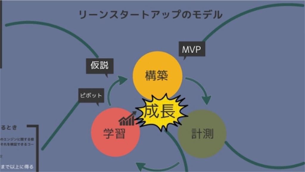f:id:i-chihiro93115:20180403092621j:image