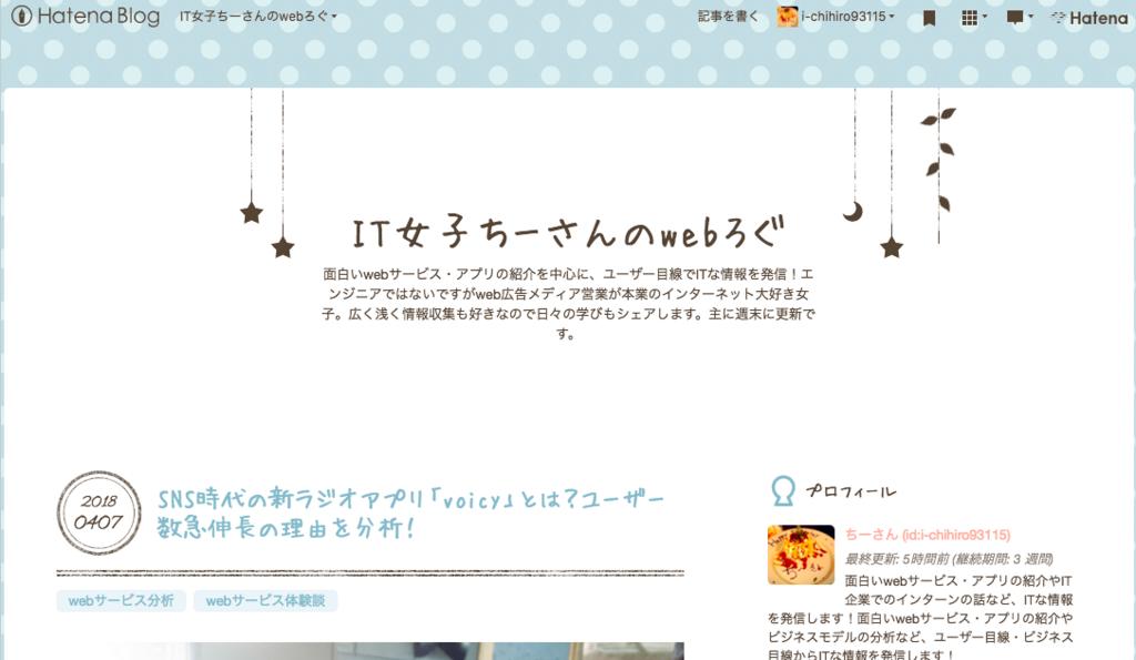f:id:i-chihiro93115:20180407154048p:plain