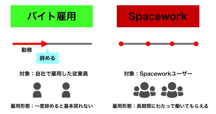 f:id:i-chihiro93115:20180527163648p:plain
