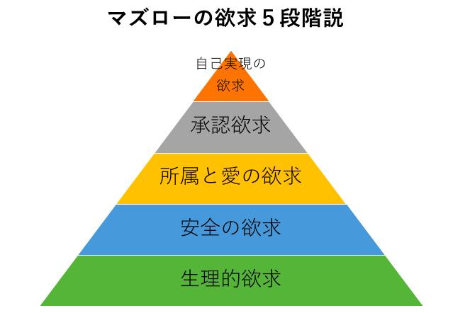 f:id:i-chihiro93115:20180531153428p:plain