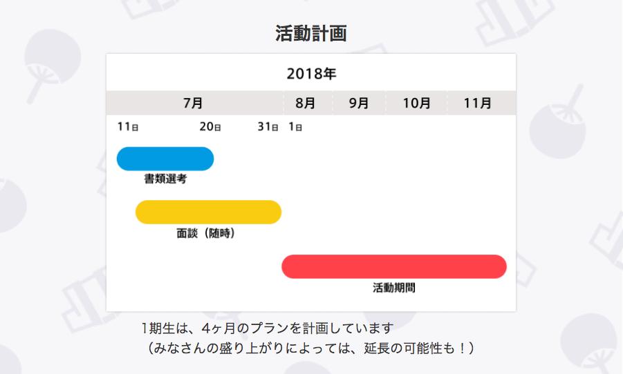 f:id:i-chihiro93115:20180818232047p:plain