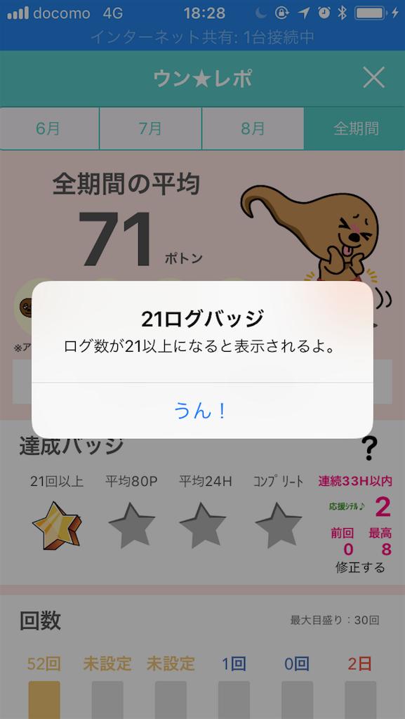 f:id:i-chihiro93115:20180824190245p:image