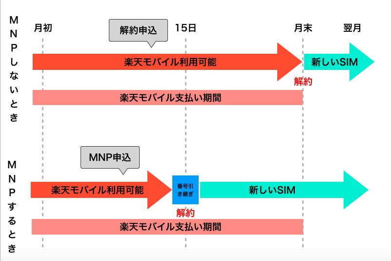 f:id:i-chihiro93115:20180915091731p:plain