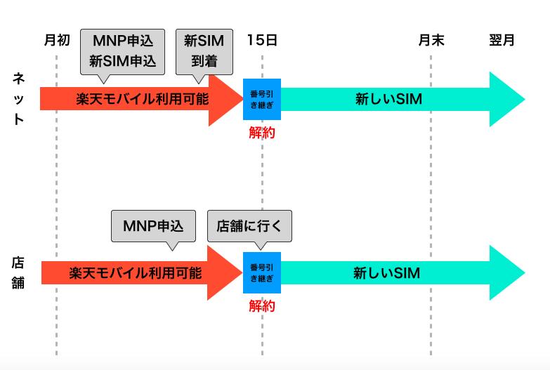 f:id:i-chihiro93115:20180915092554p:plain