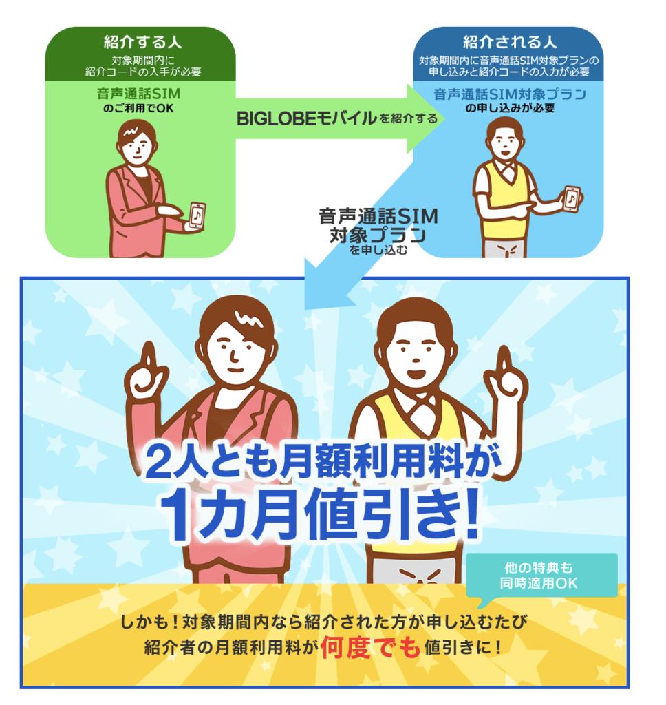 f:id:i-chihiro93115:20180922110000p:plain