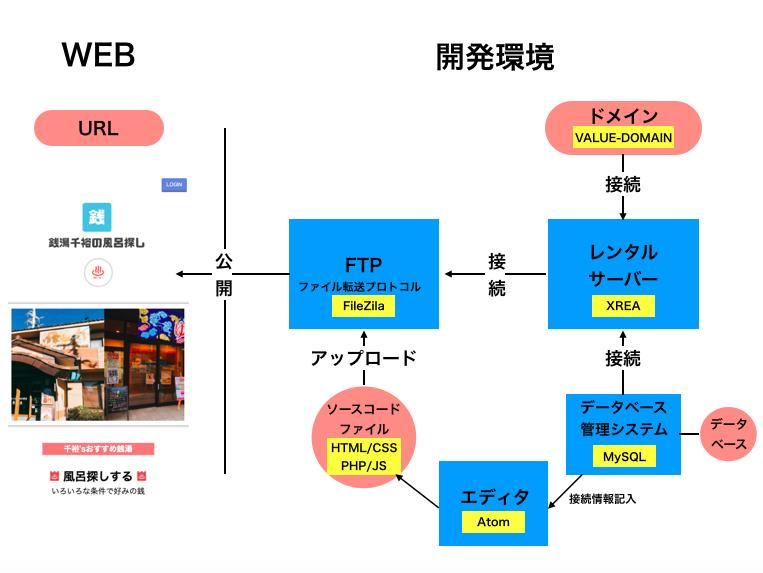 f:id:i-chihiro93115:20190427081321p:plain
