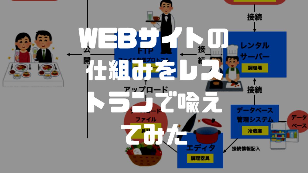 f:id:i-chihiro93115:20190429065628p:plain