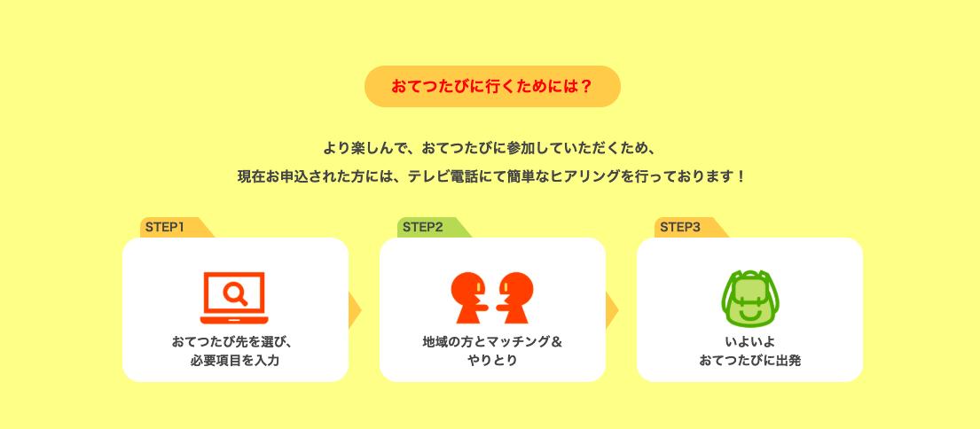 f:id:i-chihiro93115:20190728113002p:plain