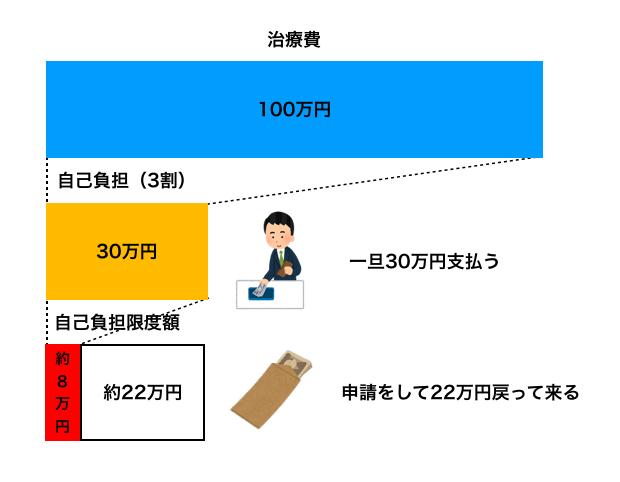 f:id:i-chihiro93115:20190827073112p:plain