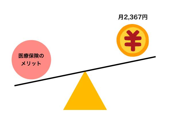 f:id:i-chihiro93115:20190907092623p:plain