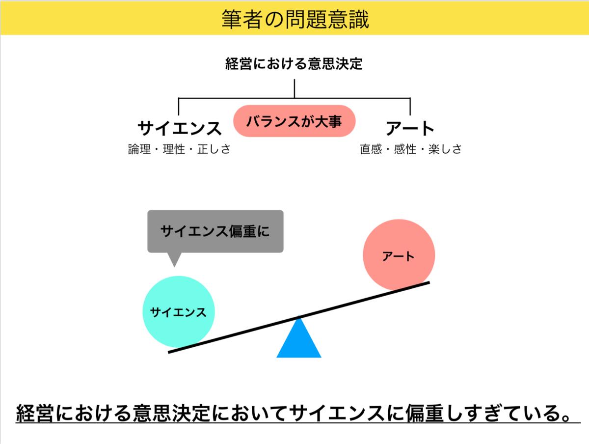 f:id:i-chihiro93115:20190914102318p:plain